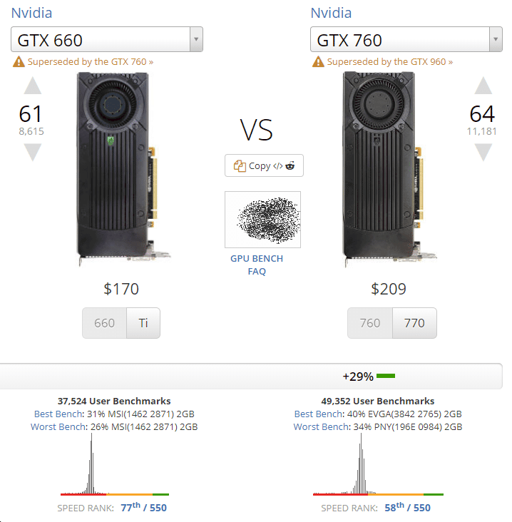 the minimum spec GTX 660 vs my own desktop's GTX 760.