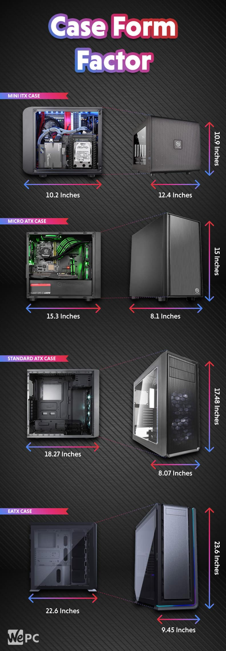 Case Form Factor