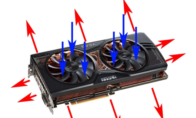 Optimal CPU/GPU Temperature for Gaming