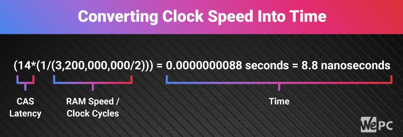 Converting Clock Speed Into Time