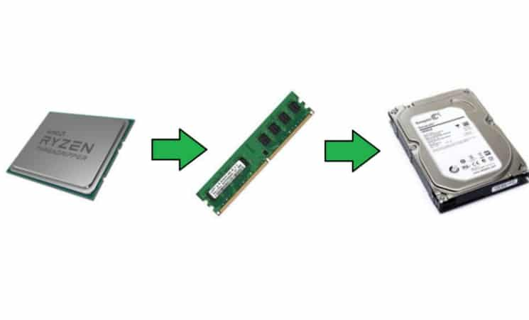 How SSD Caching Works