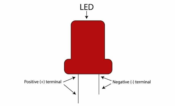 LED Backlighting