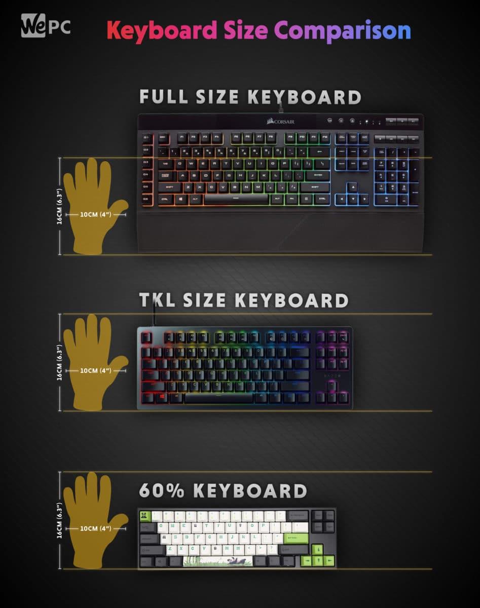 Keyboards Size Comparison