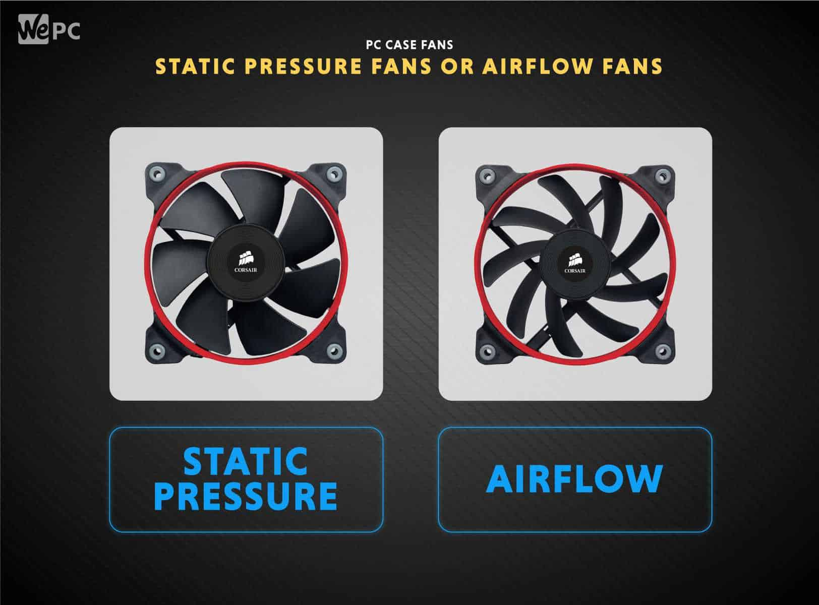 Static Pressure Fans vs Airflow Fans