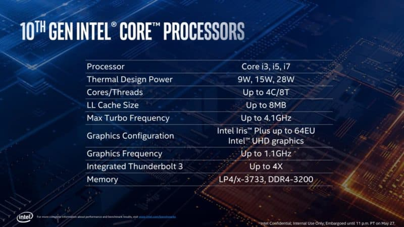 Intel 10th Generation Ice Lake Processor