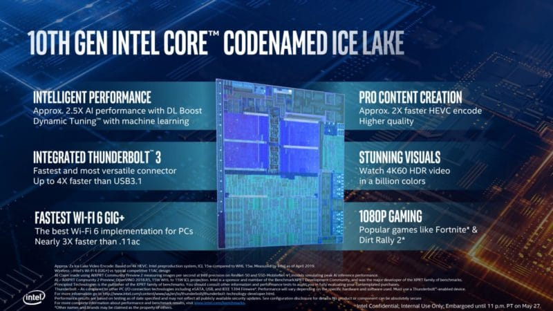 Intel 10th generation ice lake cpu