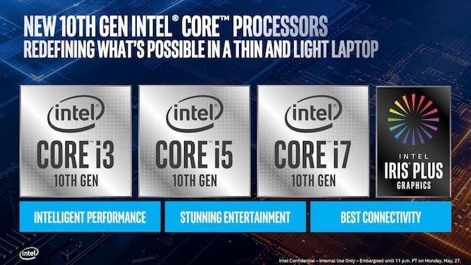 Intel 10th generation processors computex 2019
