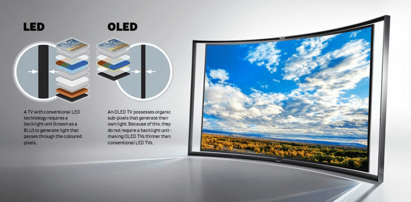 oled vs led monitors