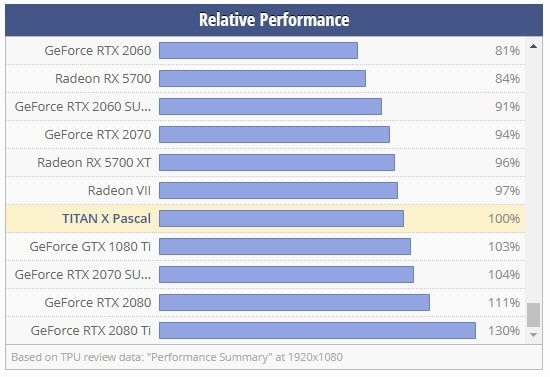 TITAN X performance