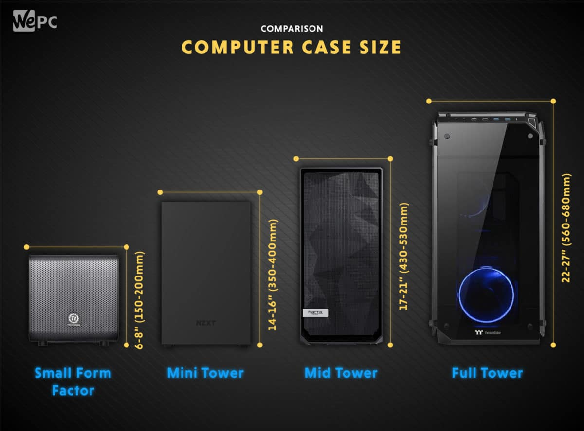 Which Computer Case Size Is Best For Your Next Custom Pc Build Wepc