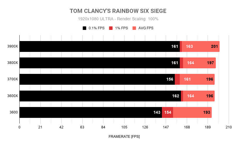 TOM CLANCYS RAINBOW SIX SIEGE1