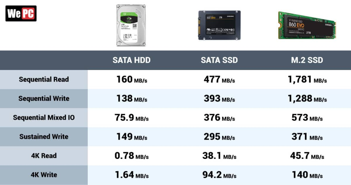 hdd vs ssd 1