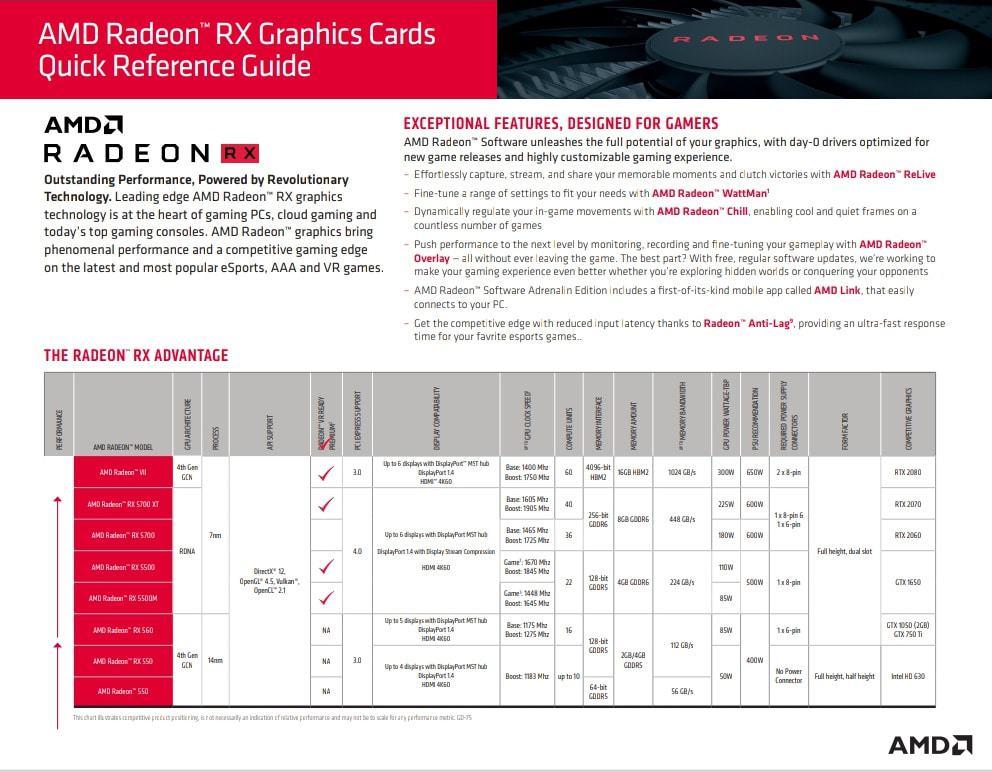 AMD Radeon RX 5500 Slide 3