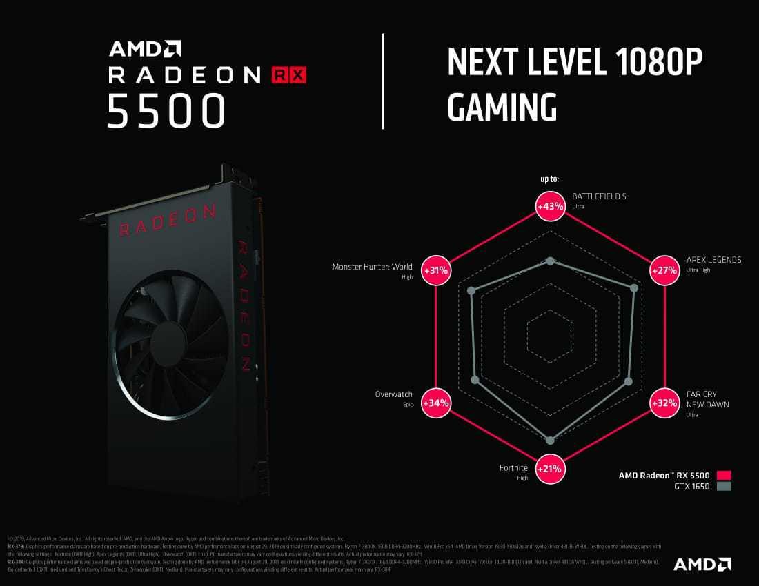 AMD Radeon RX 5500 Slide 6