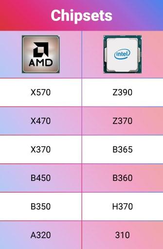 Chipsets V1