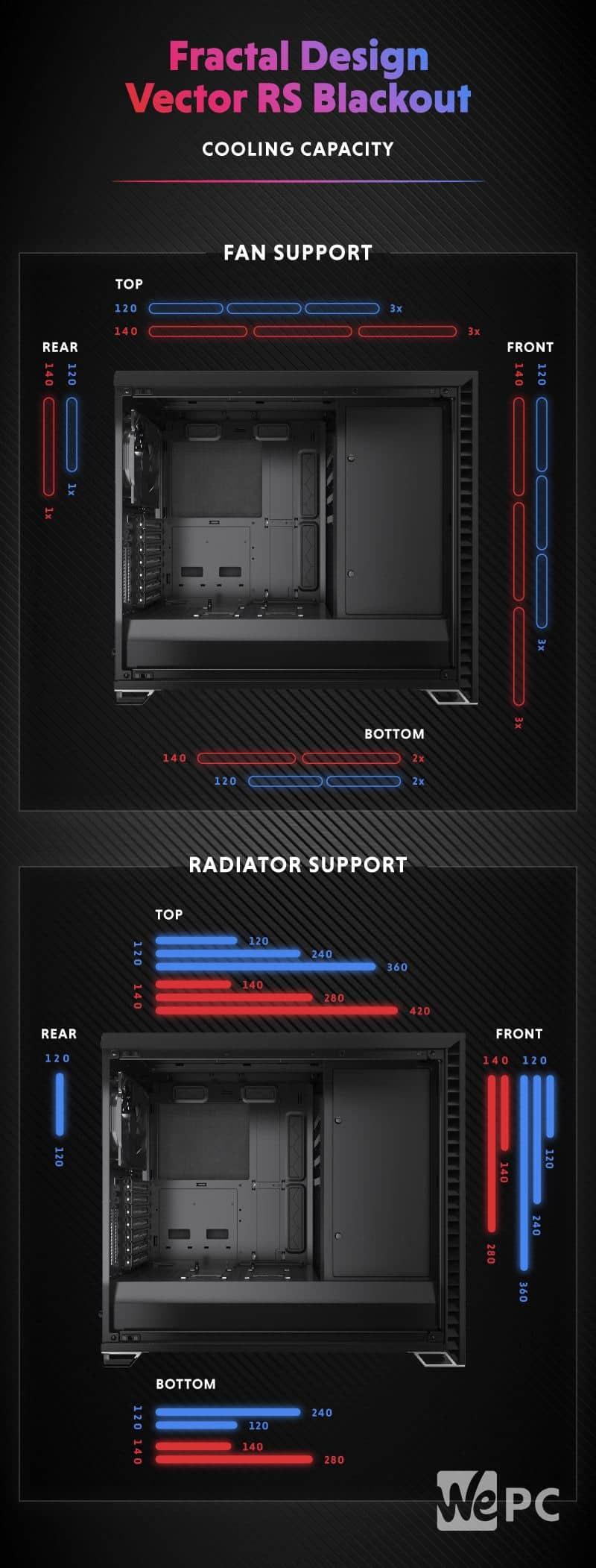 Fractal Design Vector RS Blackout