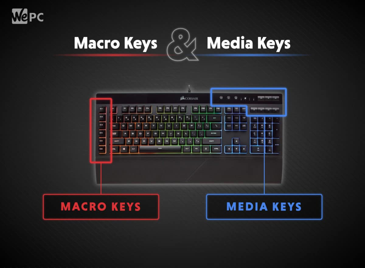 MACRO Keys and MEDIA Keys