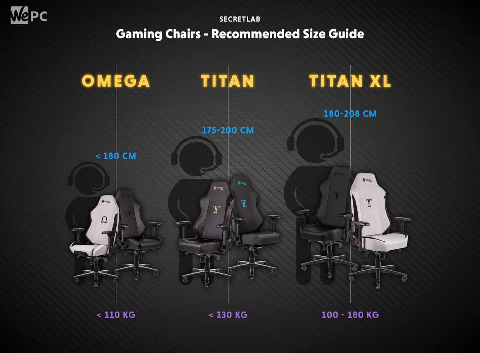 Secretlab Gaming Chairs Size Comparison2