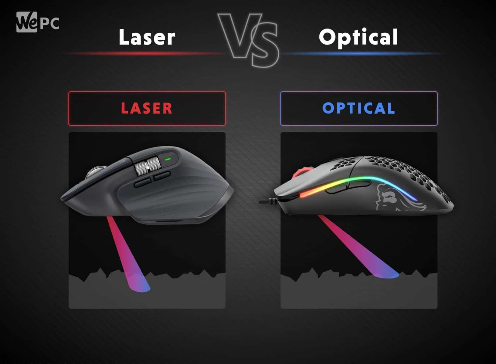 Laser vs Optical