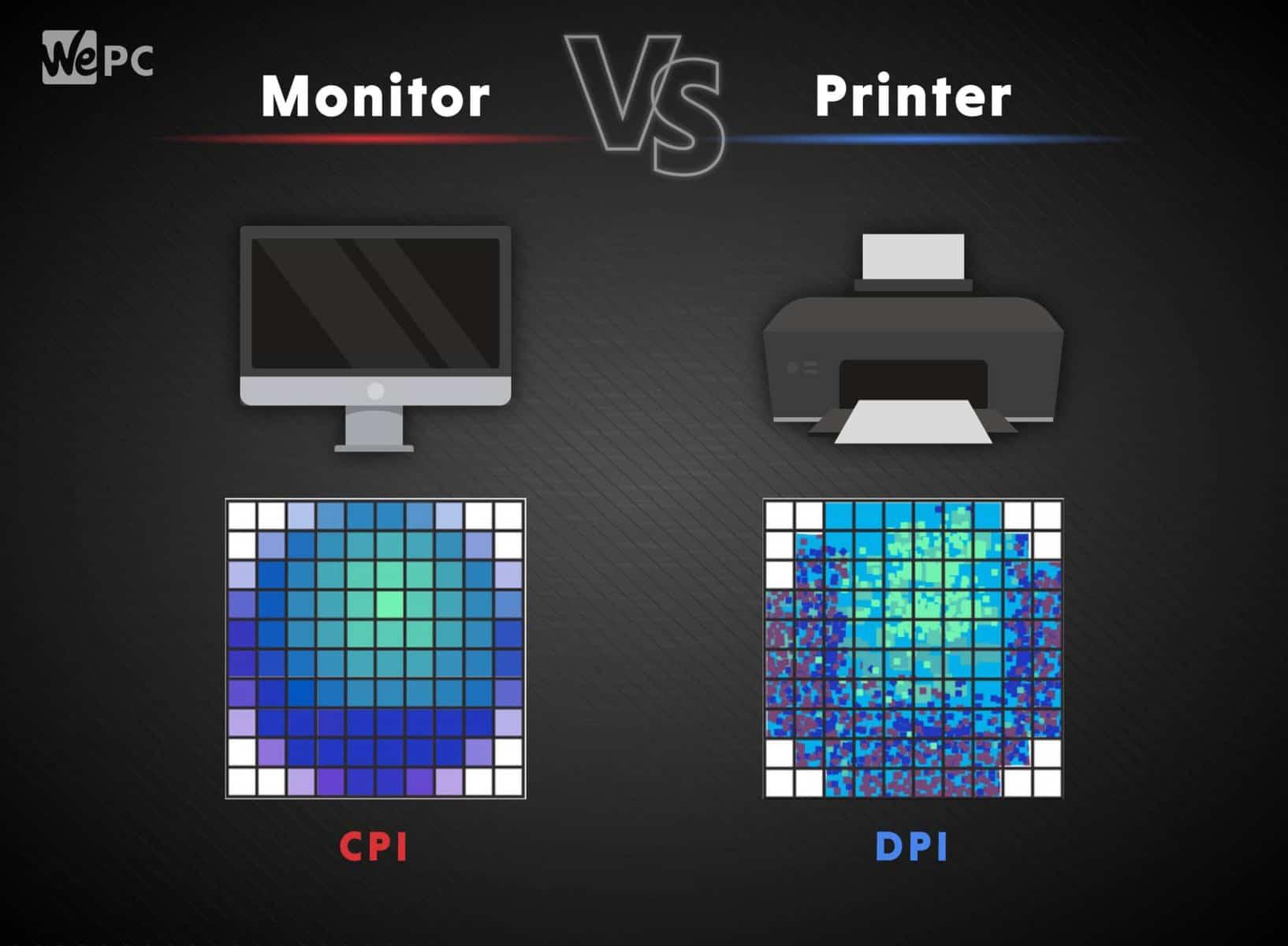 Monitor Printer CPI DPI