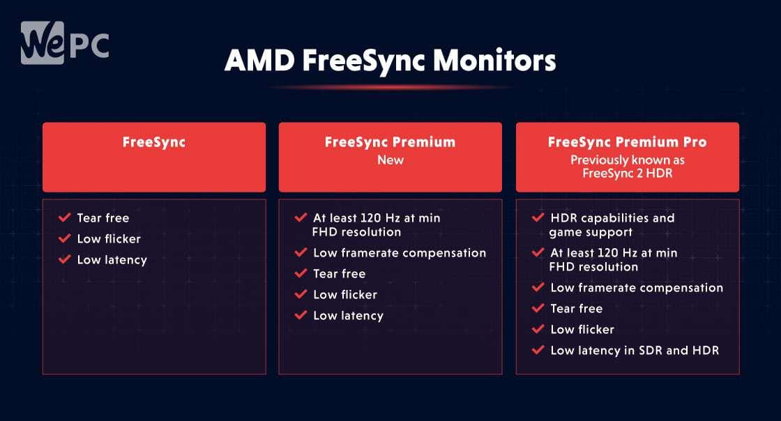 AMD FreeSync Monitors