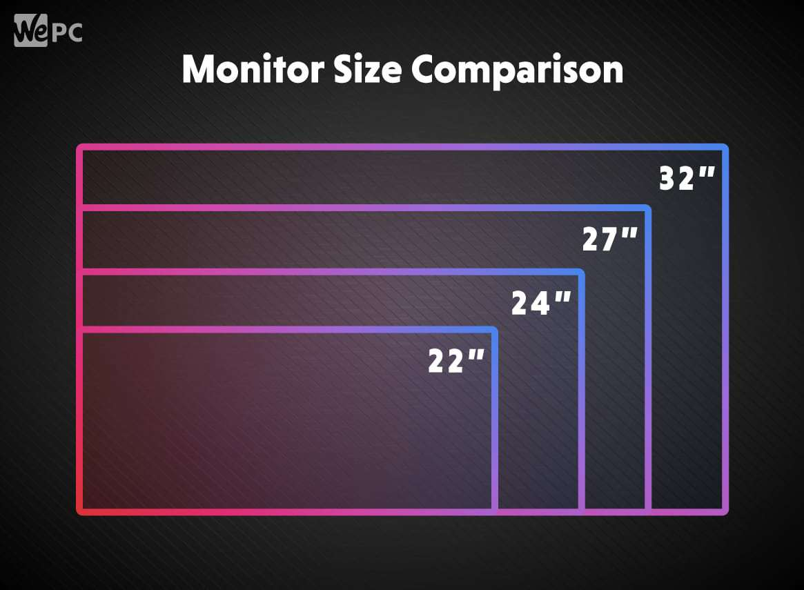 Monitor size comparison