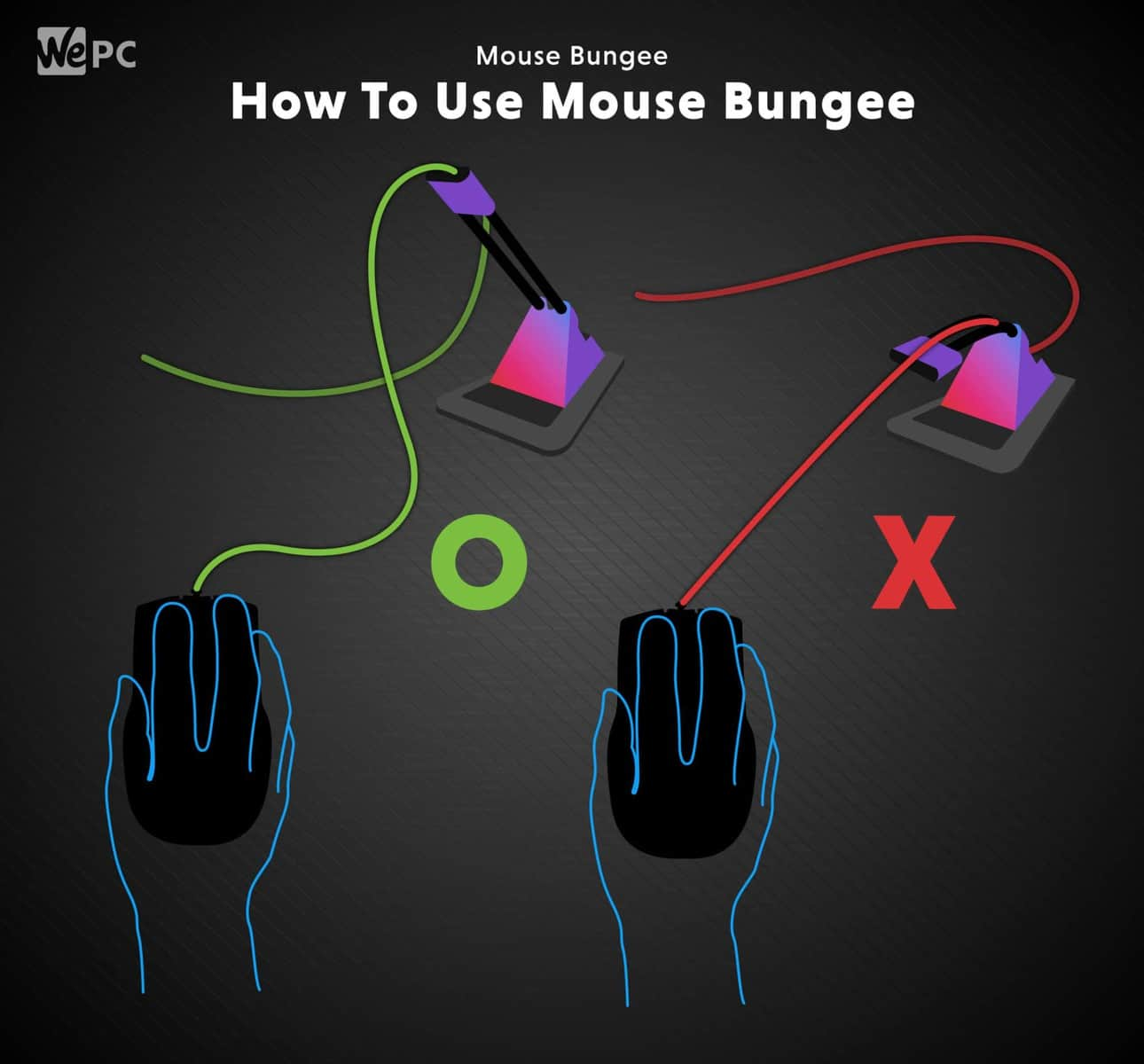 How To Use Mouse Bungee