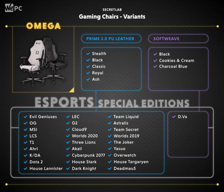 Secretlab Gaming Chairs Variants Omega