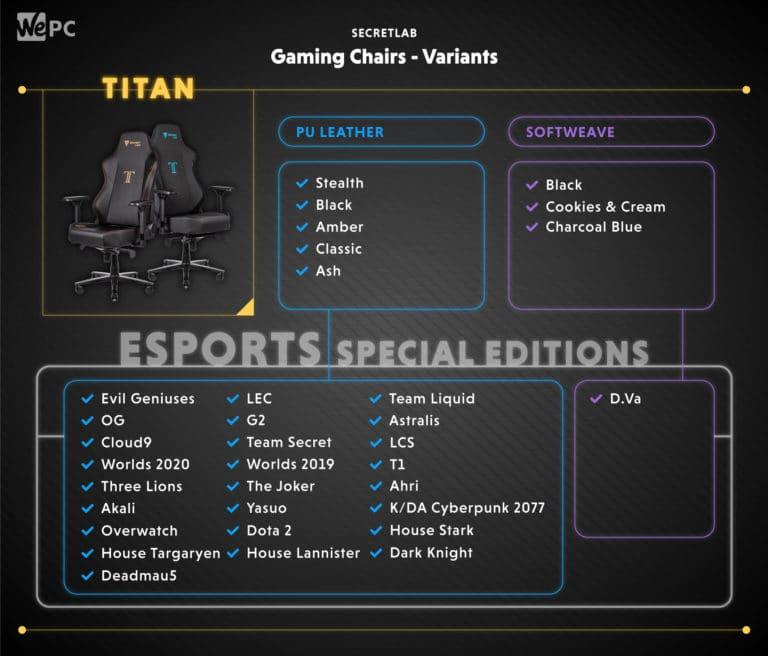 Secretlab Gaming Chairs Variants Titan