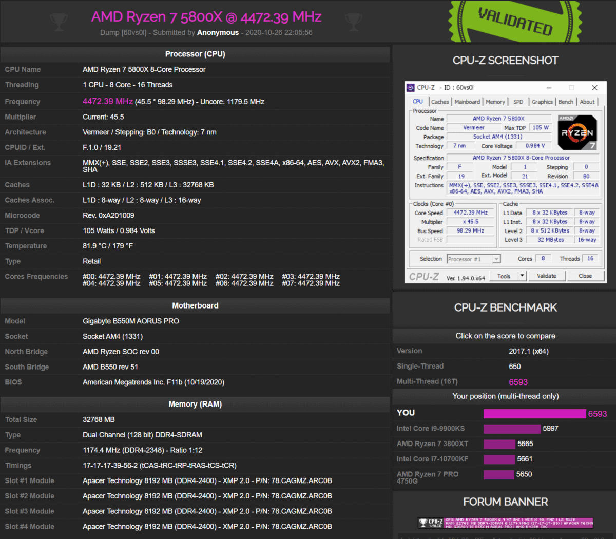 AMD Ryzen 7 5800X 8 Core Desktop CPU Multi Thread Benchmark Performance Leak CPU Z 2