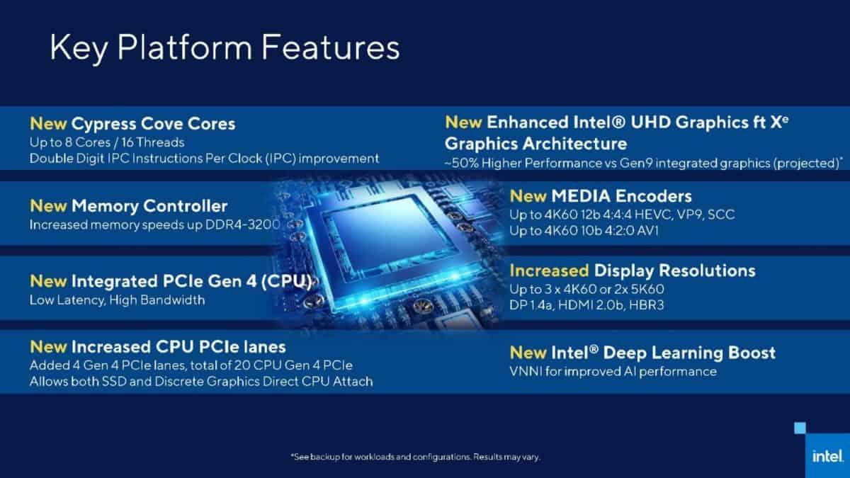 Intel Rocket Lake S Architecture Information FINAL 10.28.20 page 003 1480x833 1
