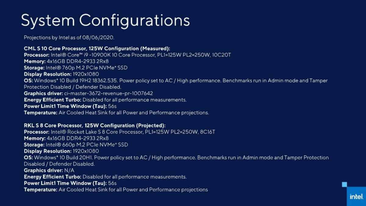 Intel Rocket Lake S Architecture Information FINAL 10.28.20 page 006 1480x833 1