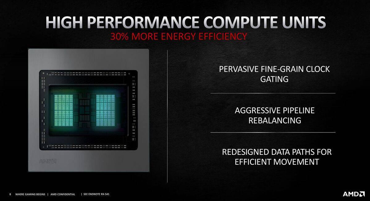 AMD 6000 series compute units
