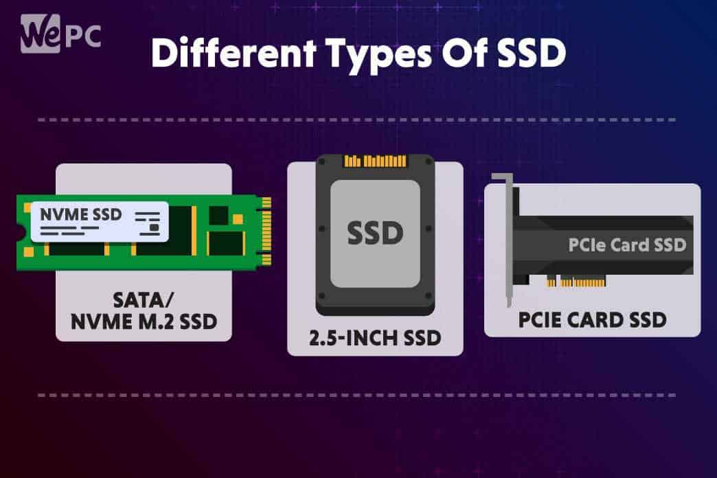 Different Types of SSD