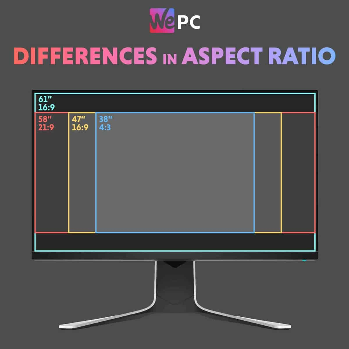 Monitor Differences in Aspect Ratio
