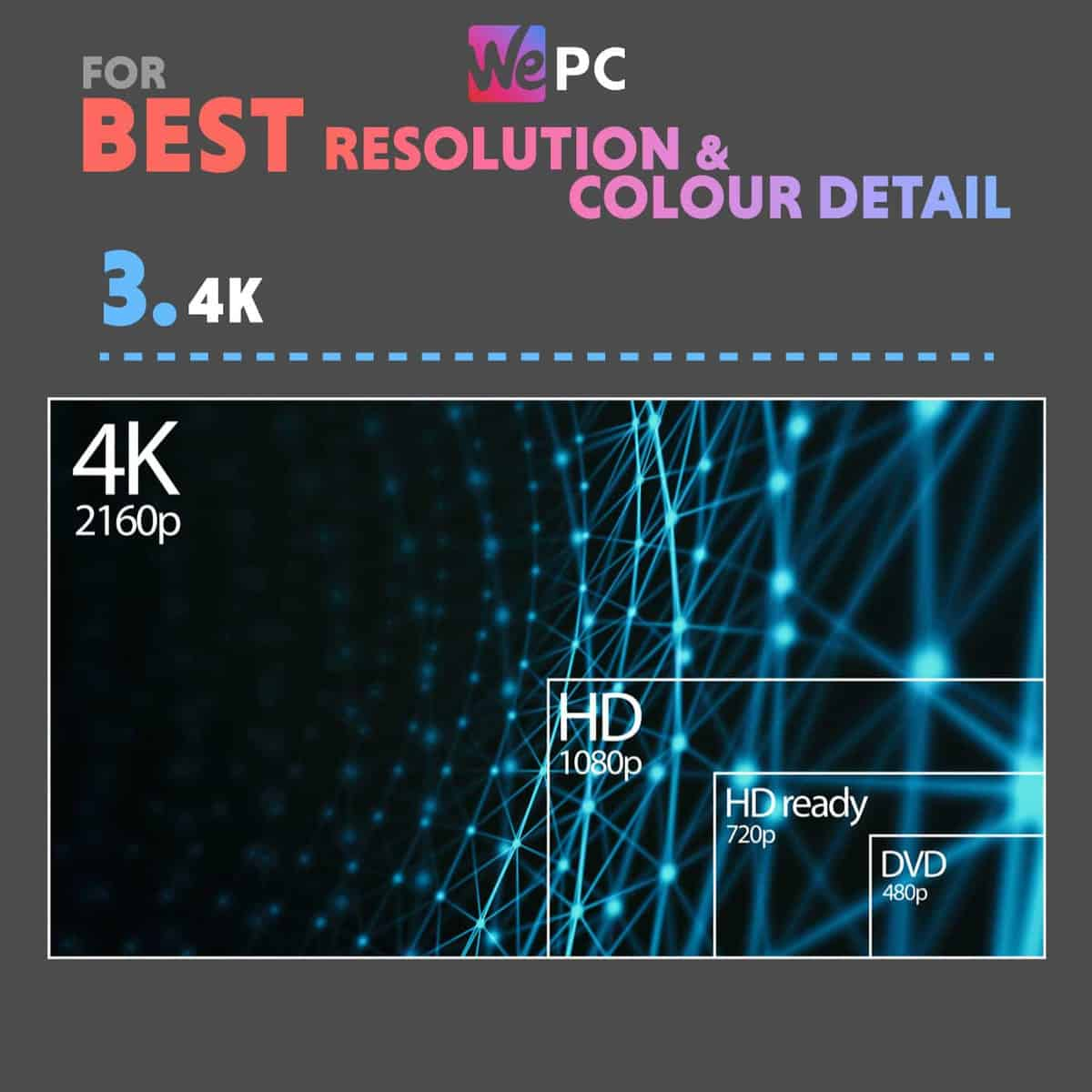 Monitor Key Features for Best Resolution and Color Detail 4K