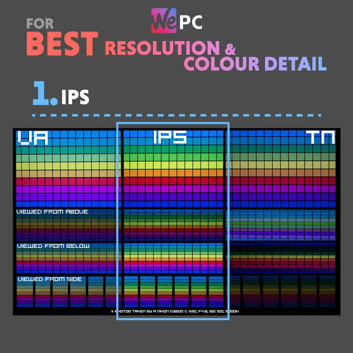 Monitor Key Features for Best Resolution and Color Detail IPS