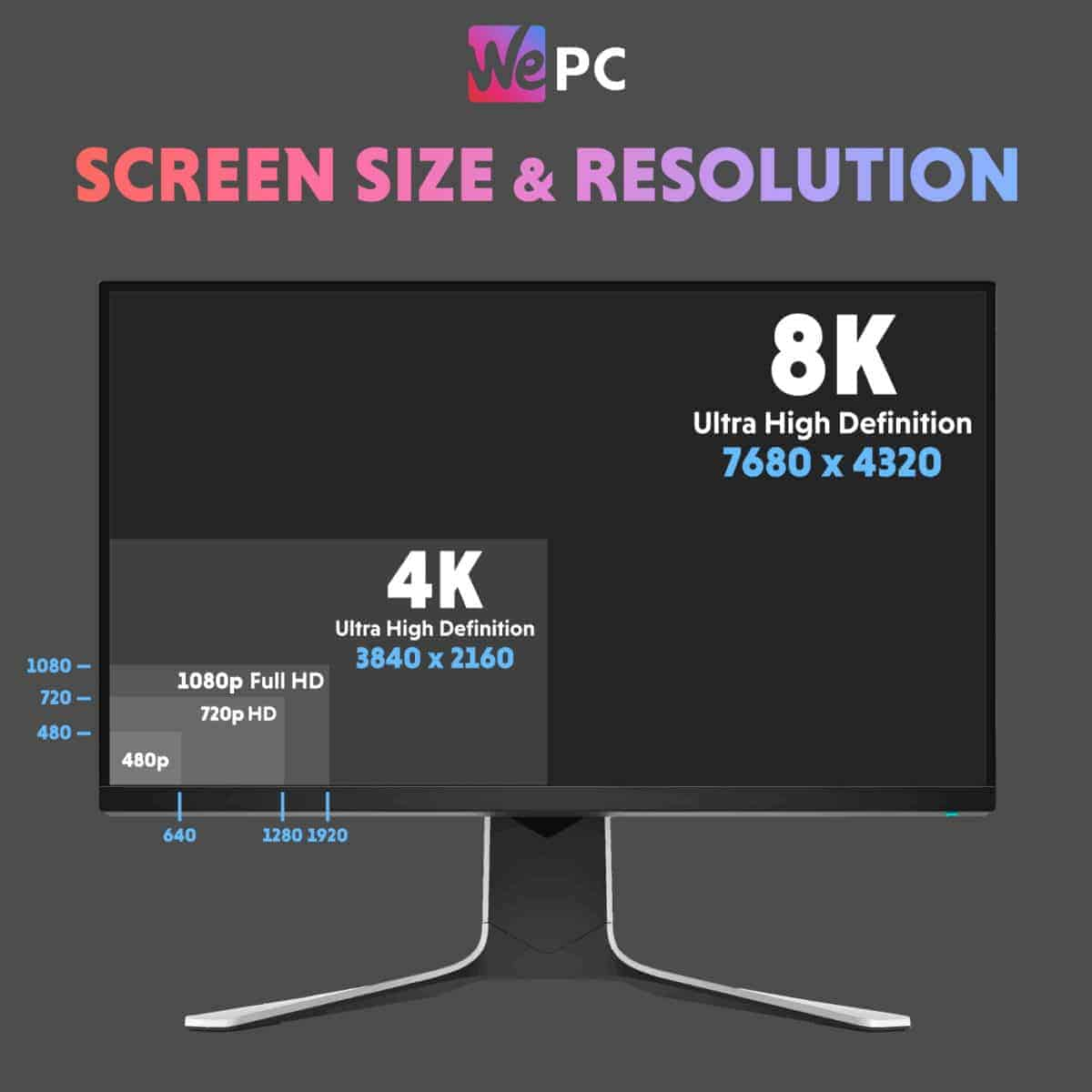 Monitor Screen Size and Resolution 1