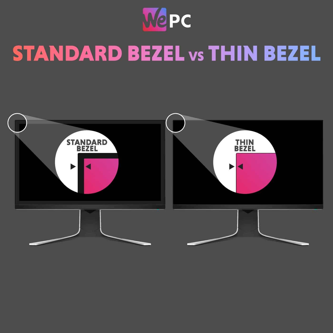 Monitor Standard Bazel vs Thin Bazel