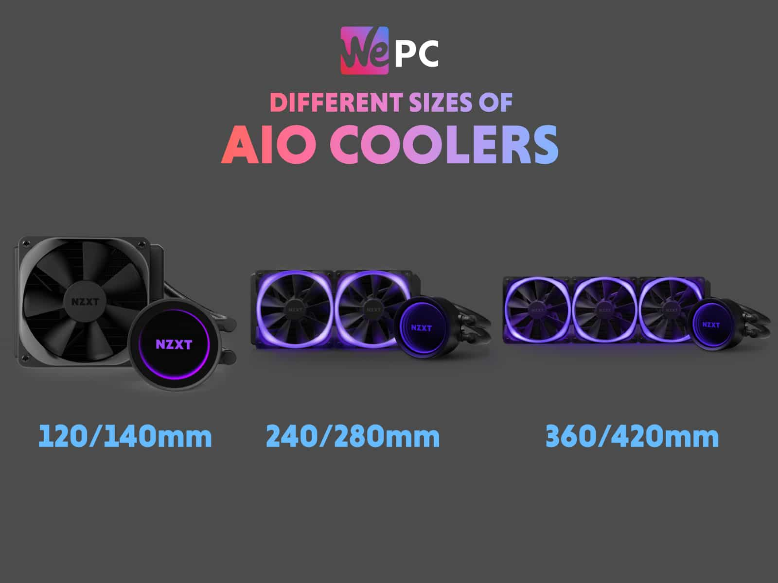 Different sizes of AIO coolers