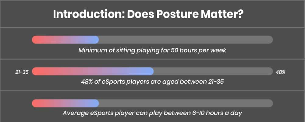 1. Introduction Does Posture Matter