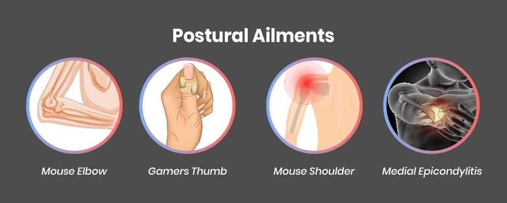 2. Postural Ailments