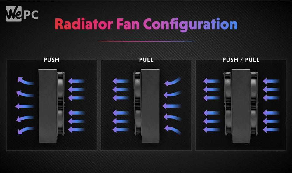 Radiator Fan Configuration