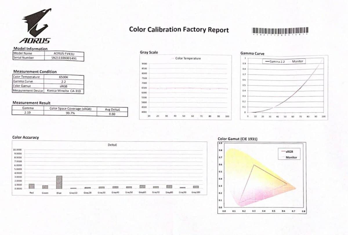 Color calibration factory report FV43U