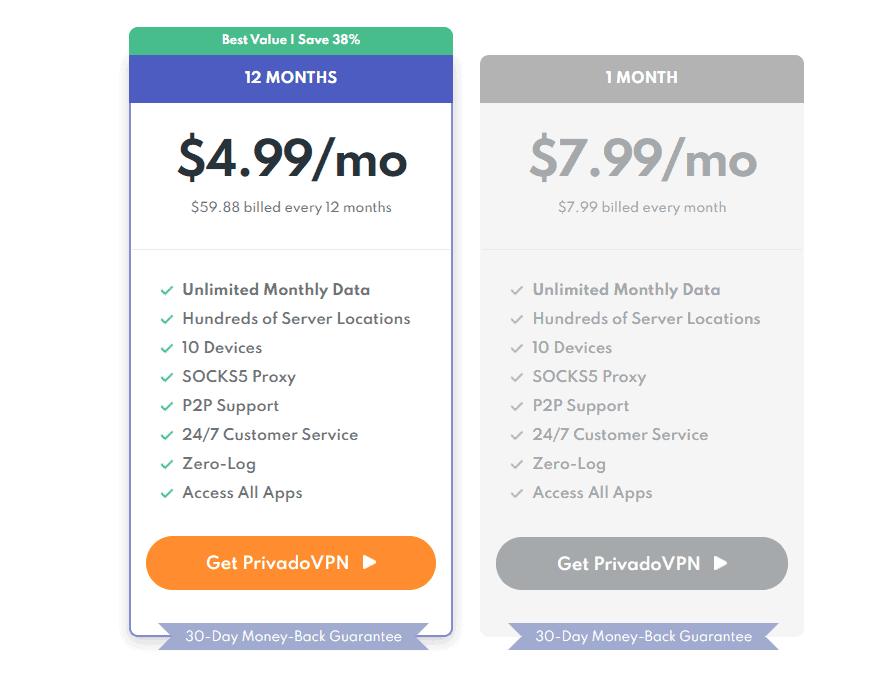 Privado pricing