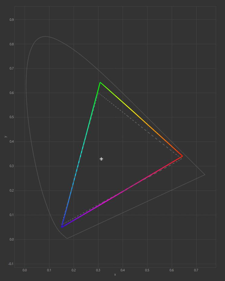 Xb273GX color gamut graph 1